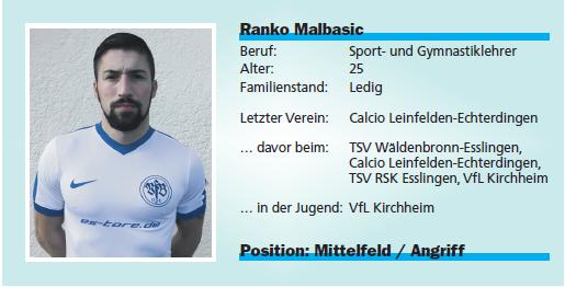 2016-2017_malbasic